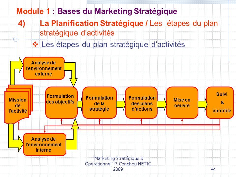 Module 1 : Bases du Marketing Stratégique