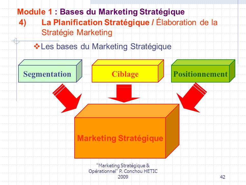 La Planification Stratégique / Élaboration de la Stratégie Marketing