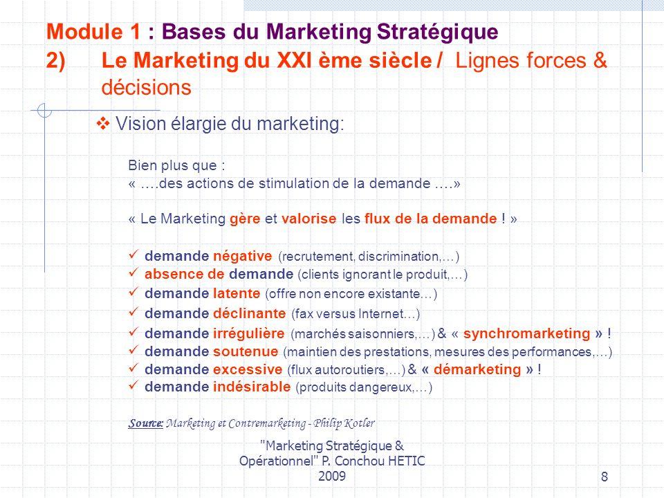 Le Marketing du XXI ème siècle / Lignes forces & décisions