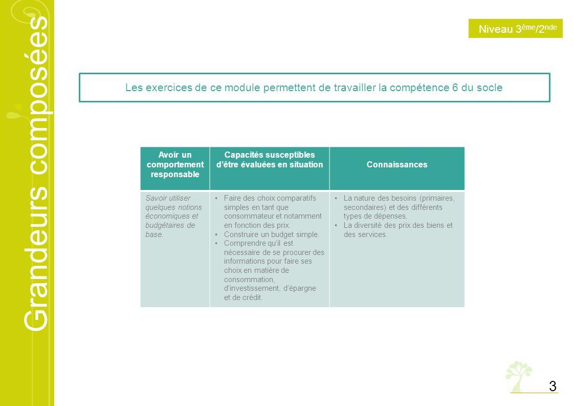 Niveau 3ème/2nde Les exercices de ce module permettent de travailler la compétence 6 du socle. Avoir un comportement responsable.