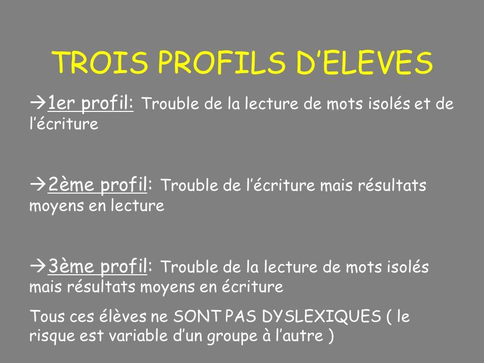 TROIS PROFILS D'ELEVES