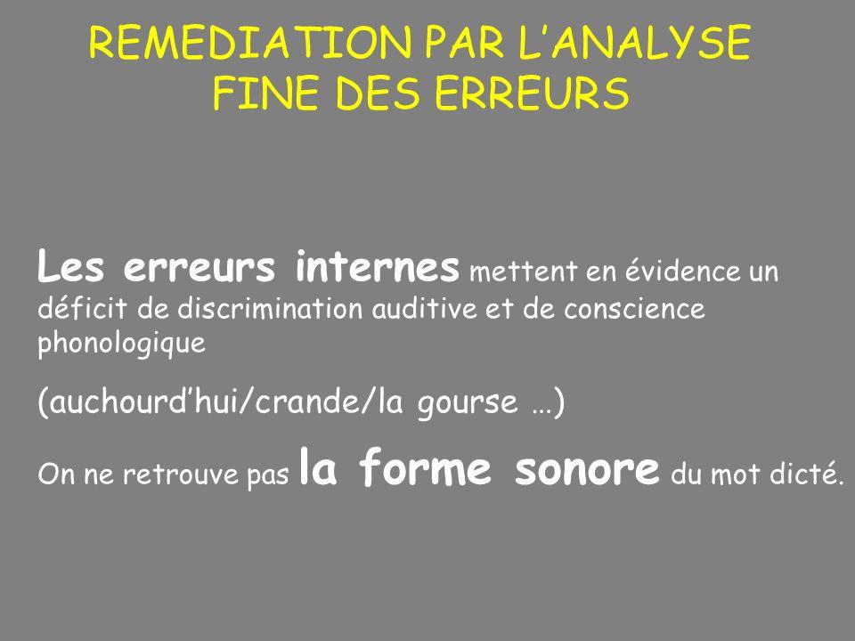 REMEDIATION PAR L'ANALYSE FINE DES ERREURS