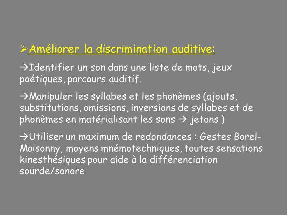 Améliorer la discrimination auditive: