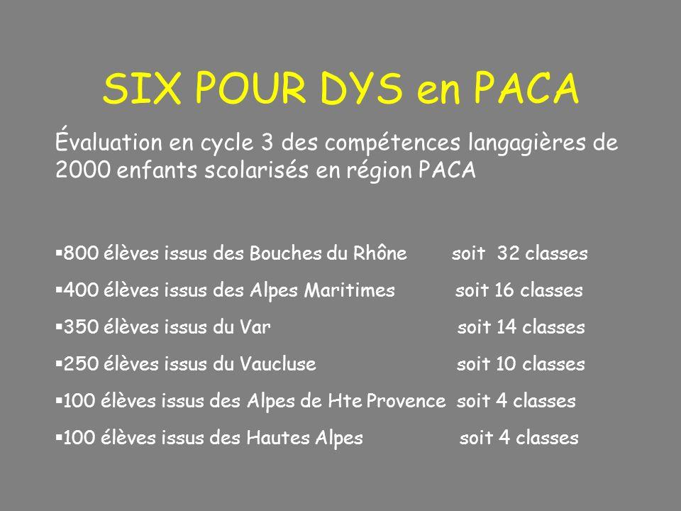 SIX POUR DYS en PACA Évaluation en cycle 3 des compétences langagières de 2000 enfants scolarisés en région PACA.