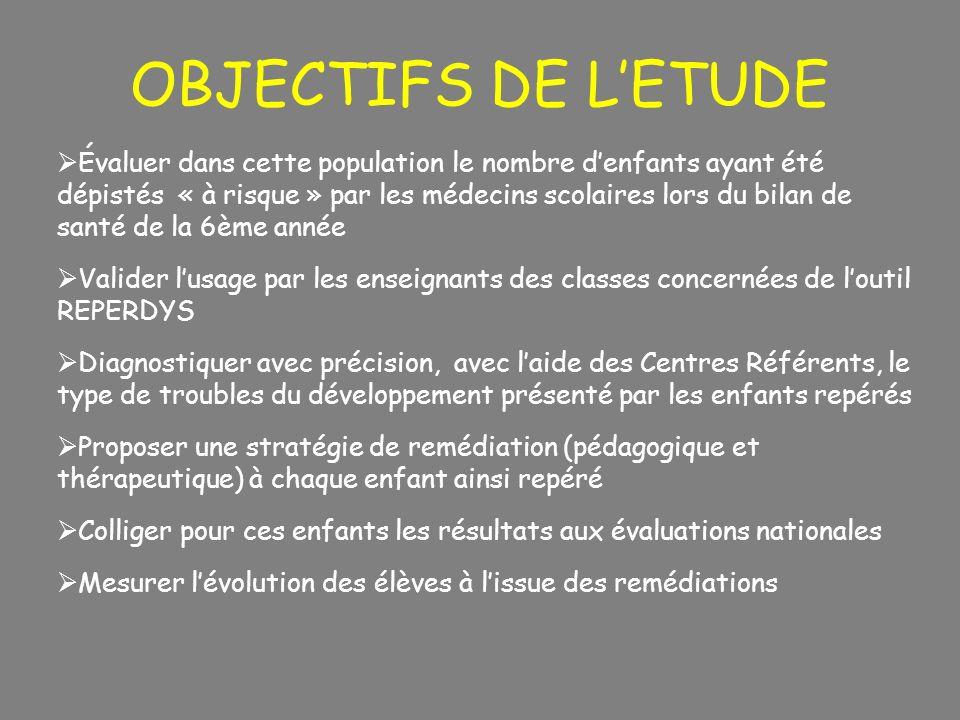 OBJECTIFS DE L'ETUDE