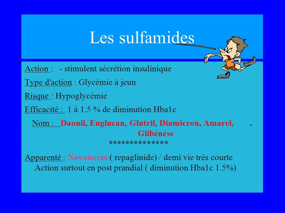 Les sulfamides Action : - stimulent sécrétion insulinique