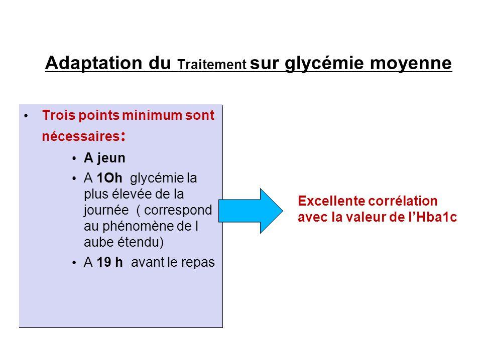 Adaptation du Traitement sur glycémie moyenne