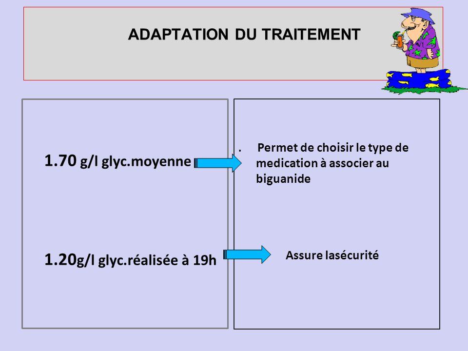 ADAPTATION DU TRAITEMENT