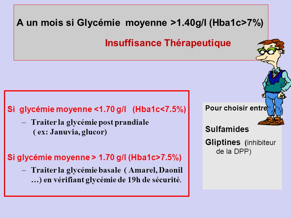 A un mois si Glycémie moyenne >1. 40g/l (Hba1c>7%)