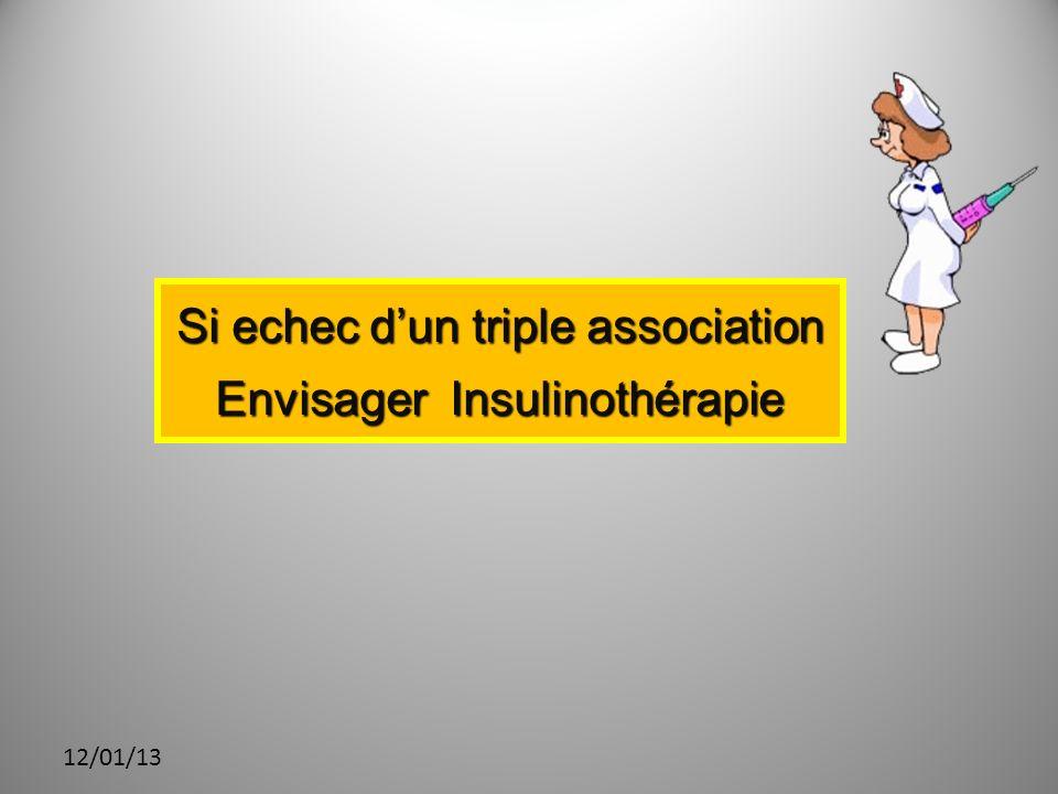 Si echec d'un triple association Envisager Insulinothérapie