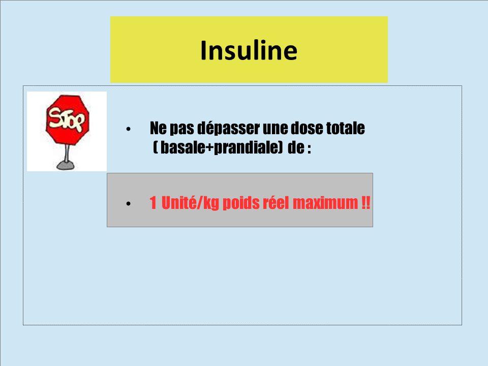 Insuline Ne pas dépasser une dose totale ( basale+prandiale) de :