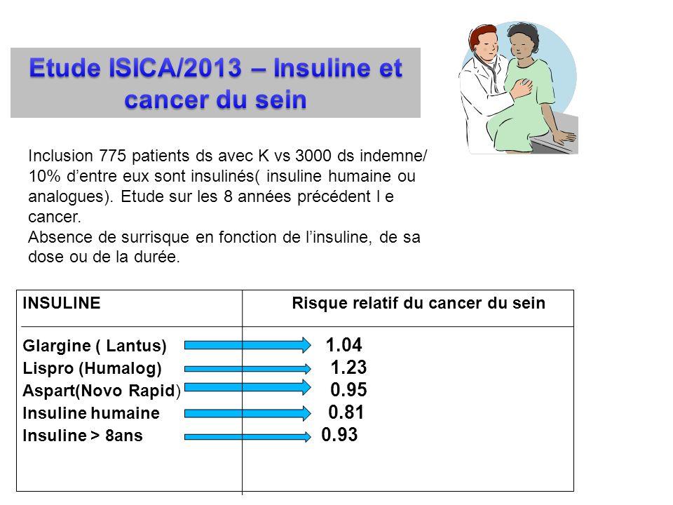 Etude ISICA/2013 – Insuline et cancer du sein