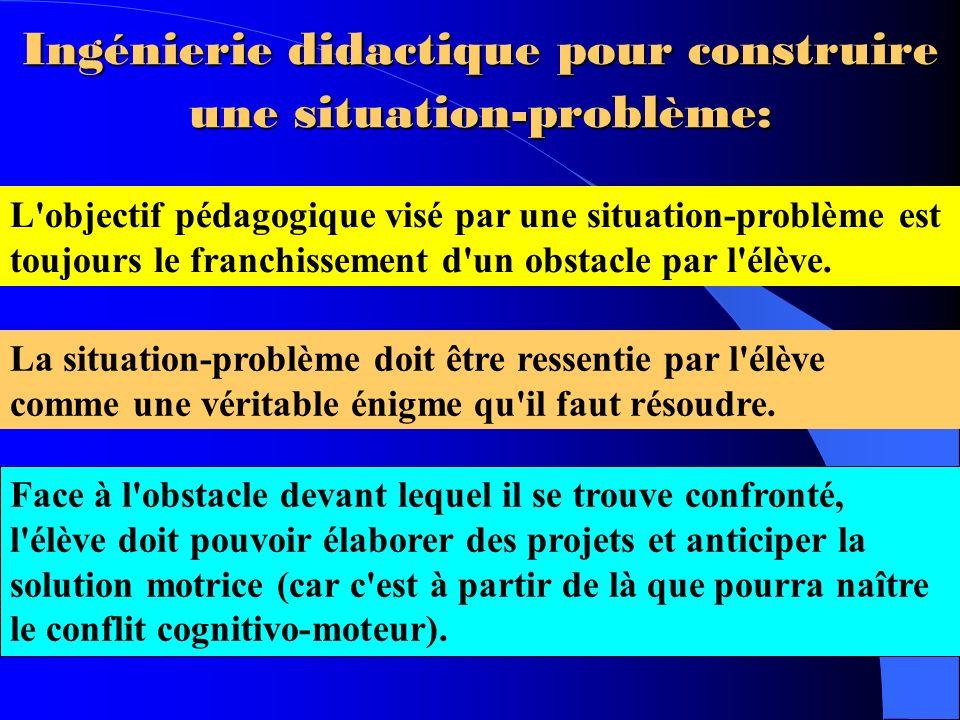 Ingénierie didactique pour construire une situation-problème: