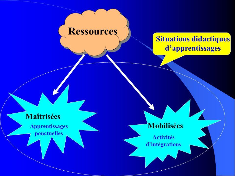 Ressources Situations didactiques d'apprentissages Maîtrisées