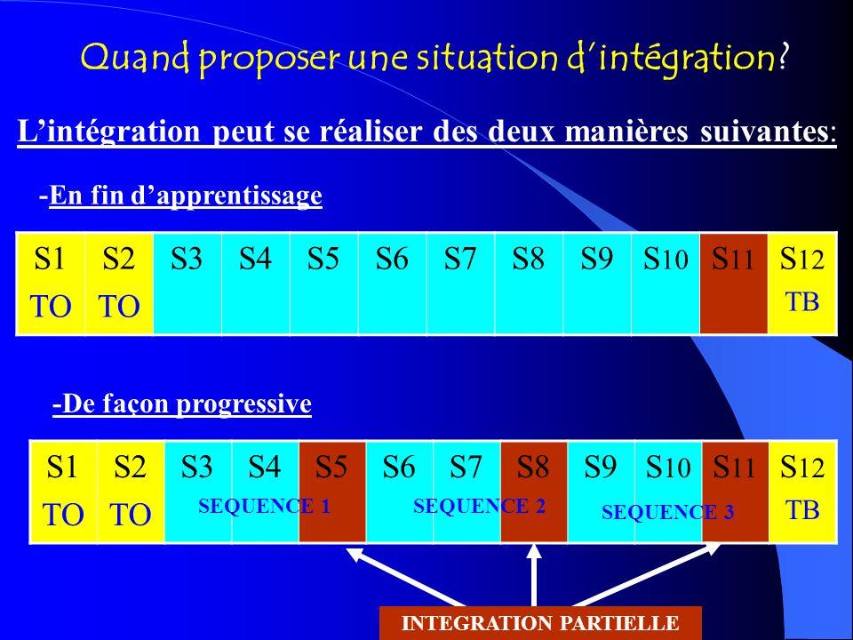 Quand proposer une situation d'intégration INTEGRATION PARTIELLE