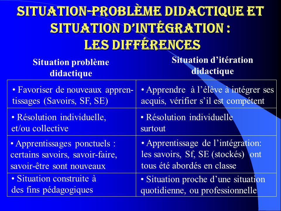 Situation d'itération didactique Situation problème didactique