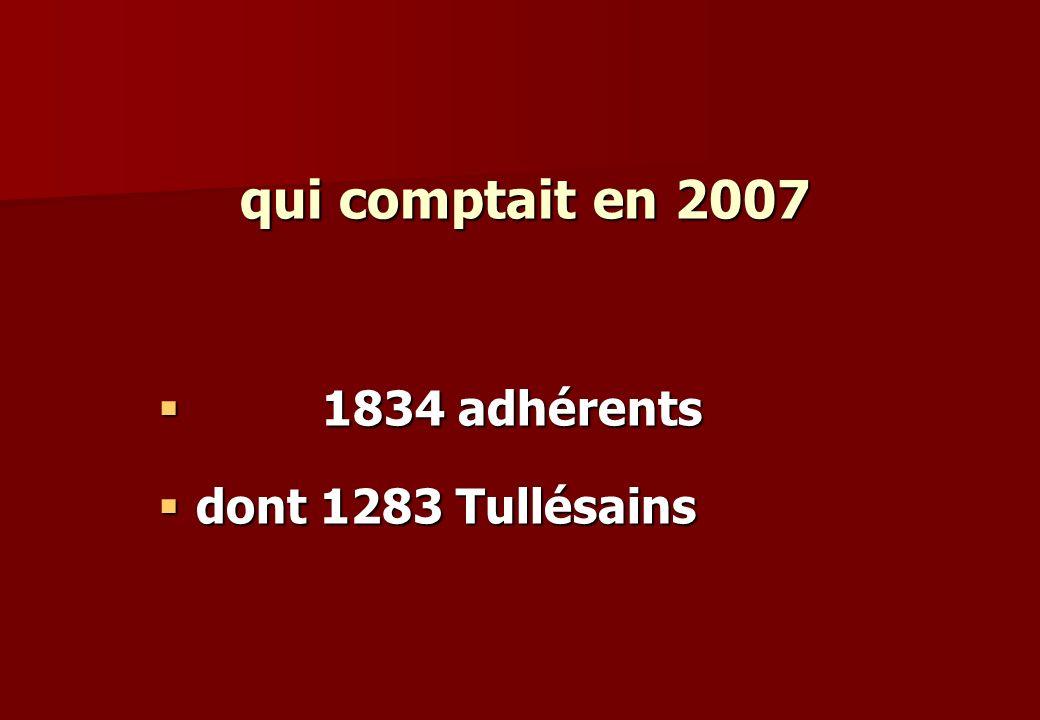 qui comptait en 2007 1834 adhérents dont 1283 Tullésains