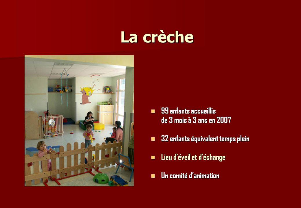 La crèche 99 enfants accueillis de 3 mois à 3 ans en 2007