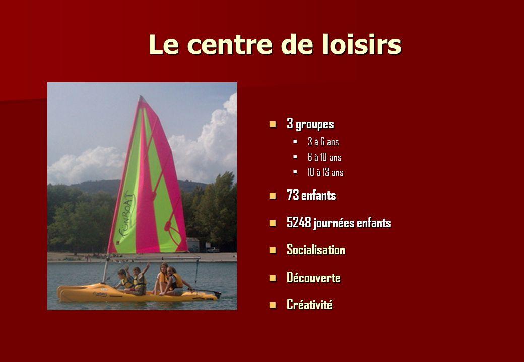Le centre de loisirs 3 groupes 73 enfants 5248 journées enfants