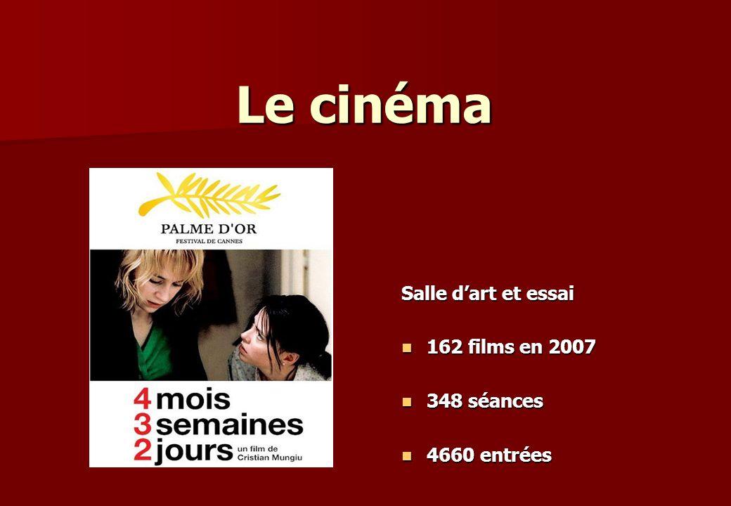 Le cinéma Salle d'art et essai 162 films en 2007 348 séances