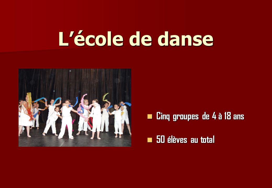 L'école de danse Cinq groupes de 4 à 18 ans 50 élèves au total