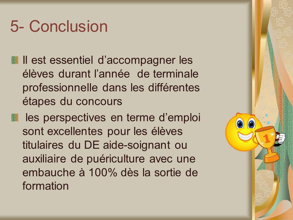 5- Conclusion Il est essentiel d'accompagner les élèves durant l'année de terminale professionnelle dans les différentes étapes du concours.