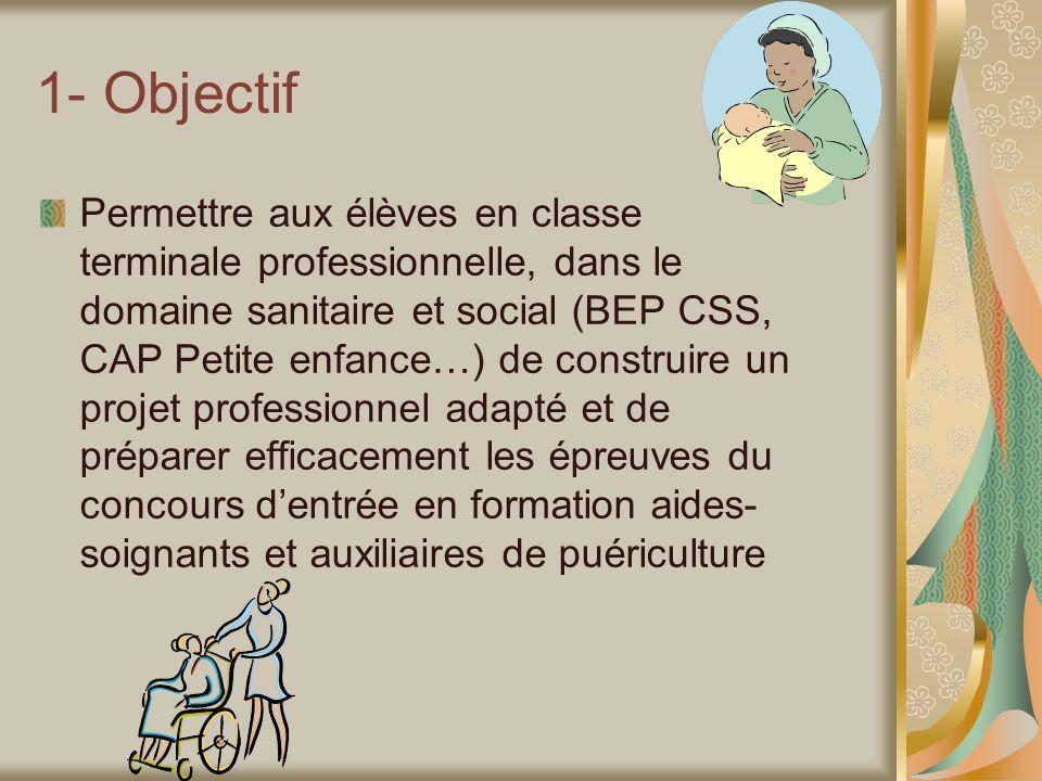 1- Objectif