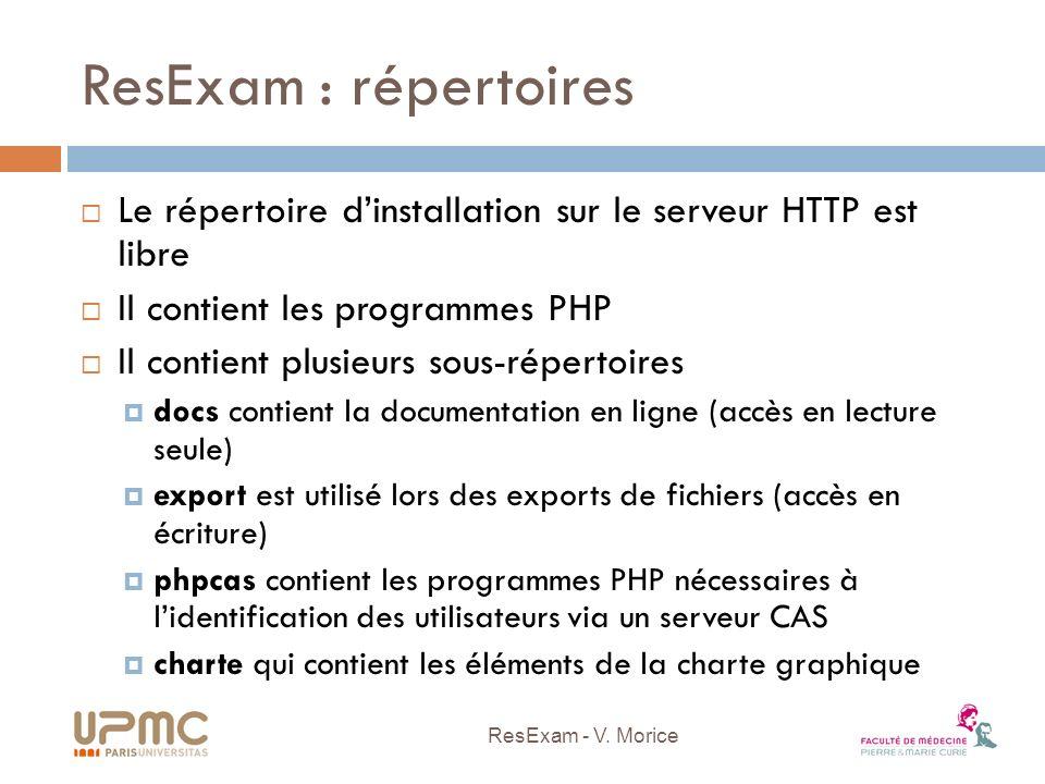 ResExam : répertoires Le répertoire d'installation sur le serveur HTTP est libre. Il contient les programmes PHP.
