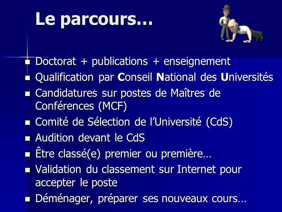 Le parcours… Doctorat + publications + enseignement