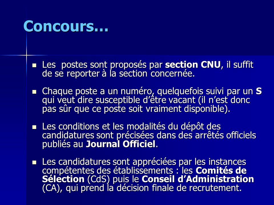 Concours… Les postes sont proposés par section CNU, il suffit de se reporter à la section concernée.