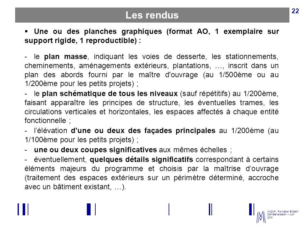 Les rendus Une ou des planches graphiques (format AO, 1 exemplaire sur support rigide, 1 reproductible) :
