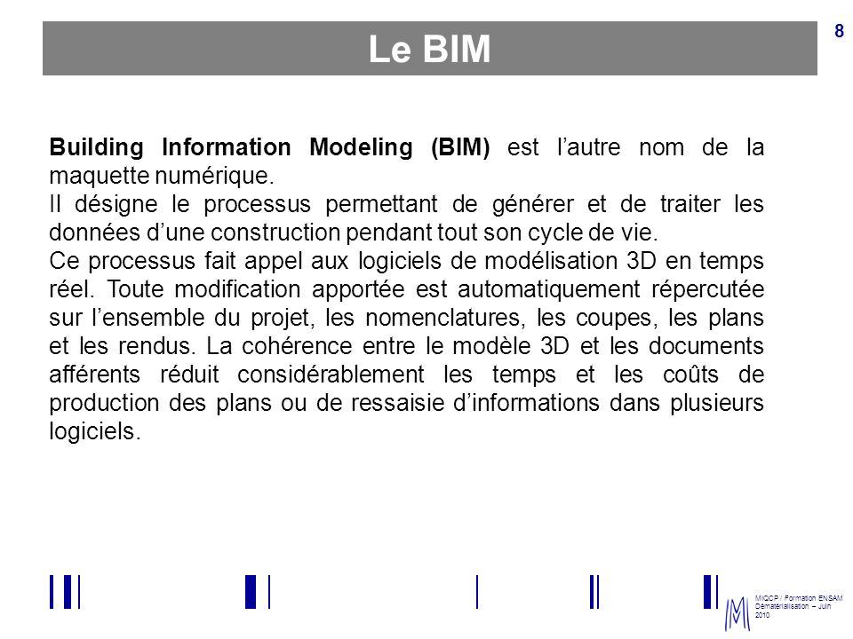 Le BIM Building Information Modeling (BIM) est l'autre nom de la maquette numérique.