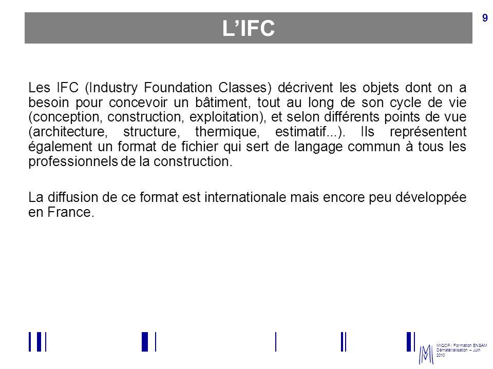L'IFC