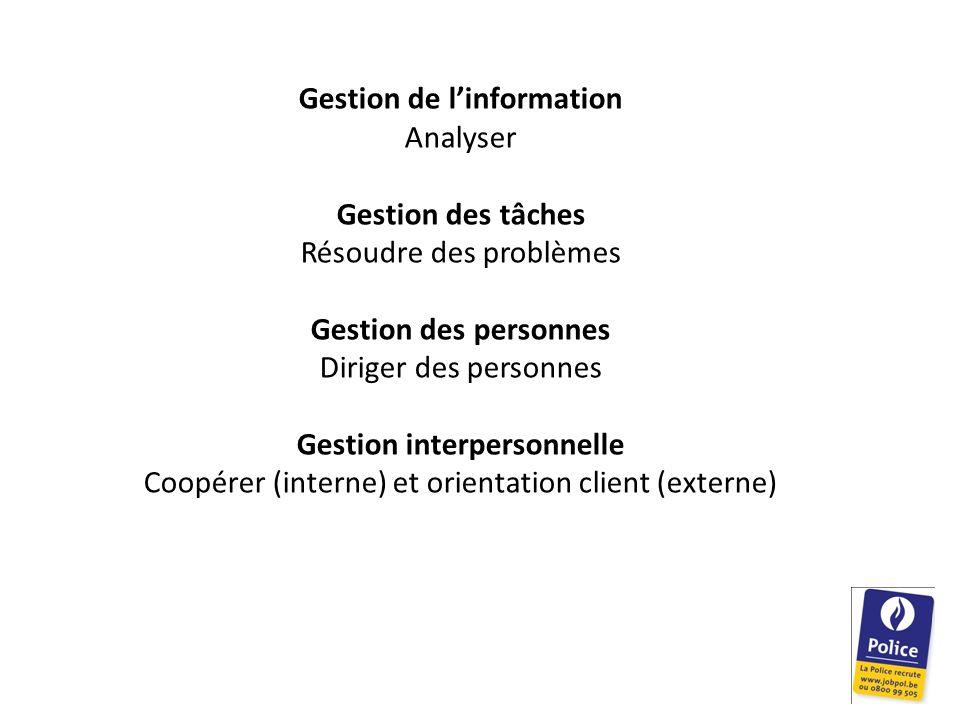 Gestion de l'information Analyser Gestion des tâches