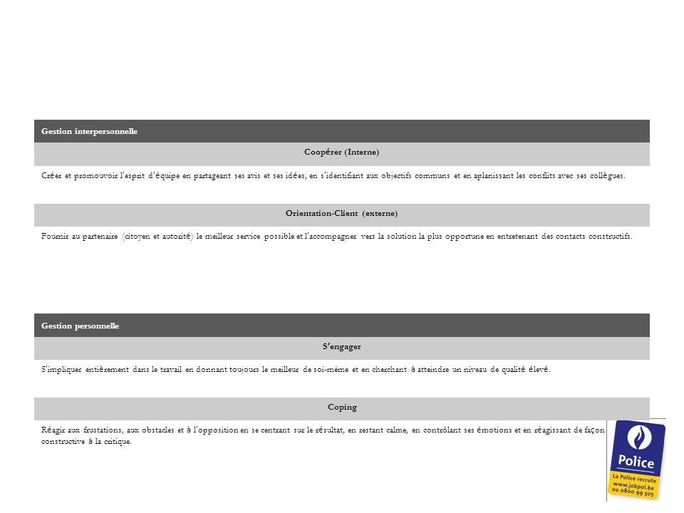 Orientation-Client (externe)