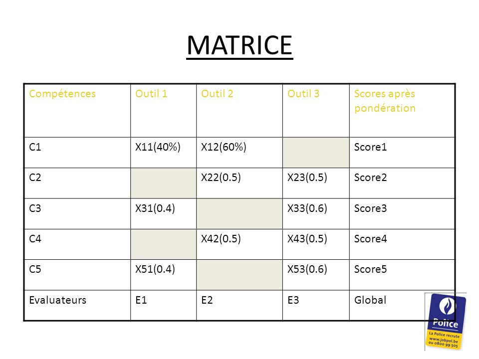 MATRICE Compétences Outil 1 Outil 2 Outil 3 Scores après pondération