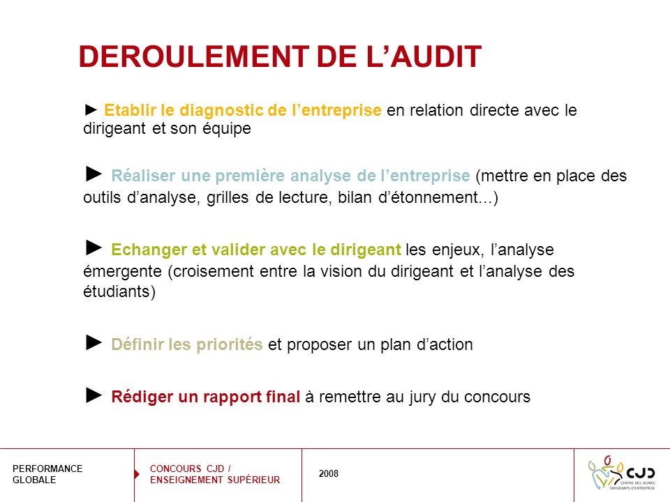 DEROULEMENT DE L'AUDIT