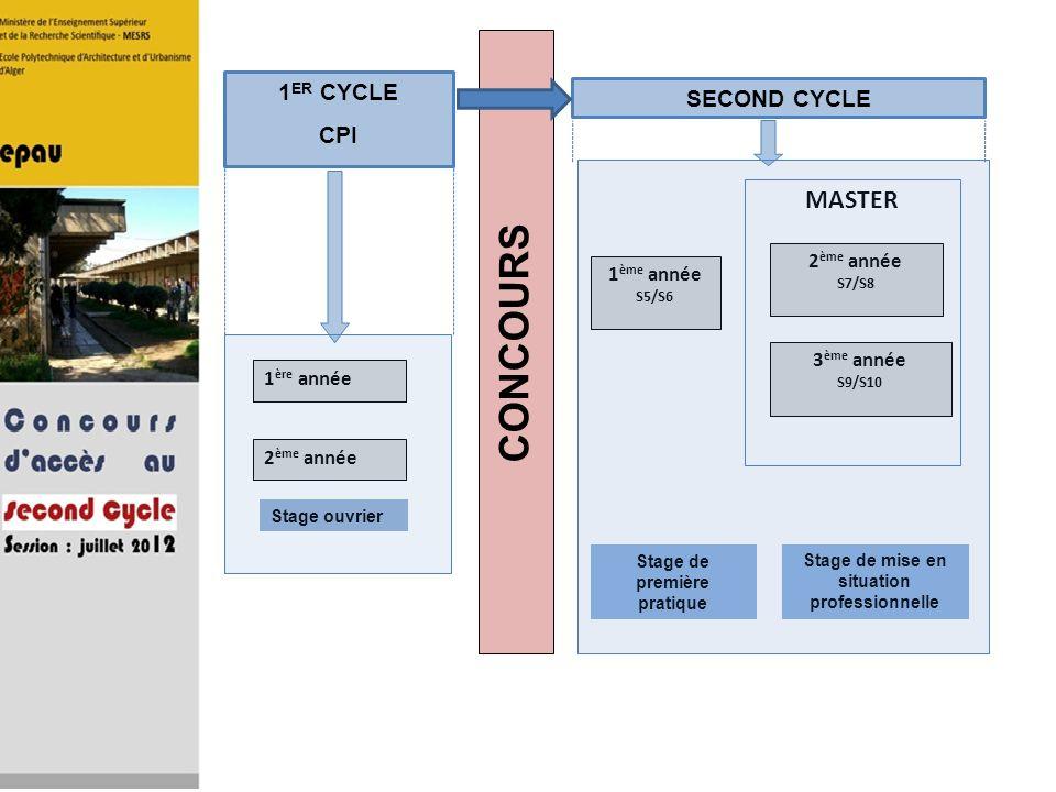 Stage de première pratique Stage de mise en situation professionnelle
