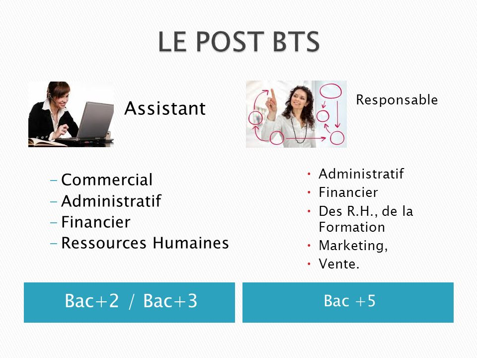 LE POST BTS Bac+2 / Bac+3 Commercial Administratif Financier
