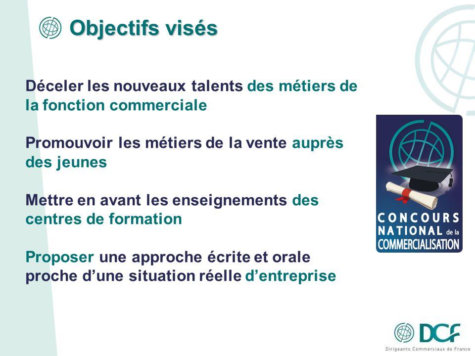 Objectifs visés Déceler les nouveaux talents des métiers de la fonction commerciale. Promouvoir les métiers de la vente auprès des jeunes.