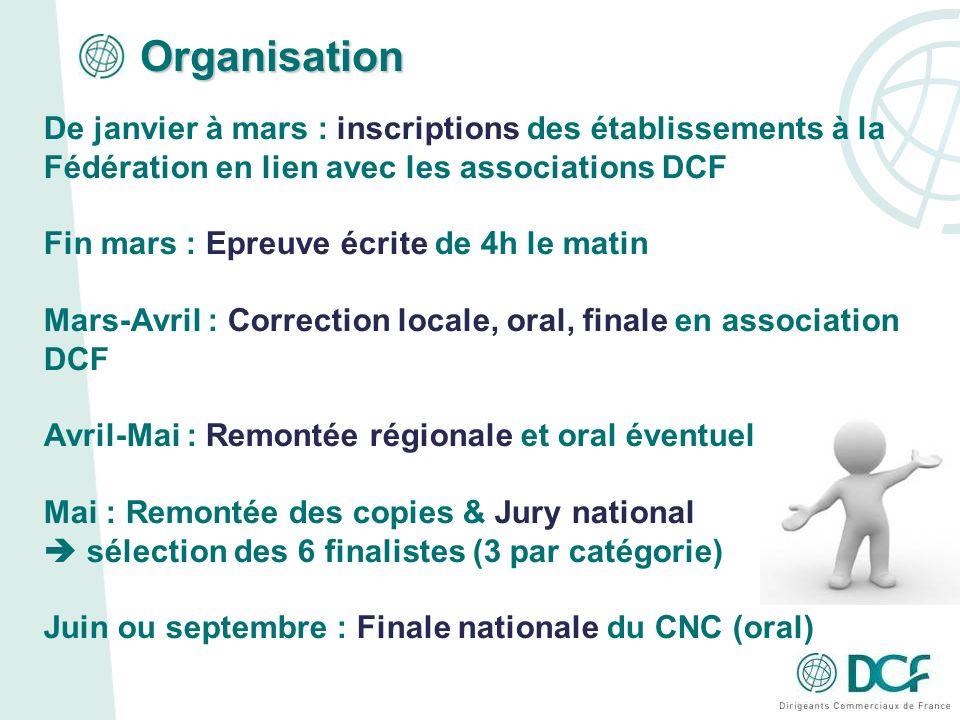 Organisation De janvier à mars : inscriptions des établissements à la Fédération en lien avec les associations DCF.
