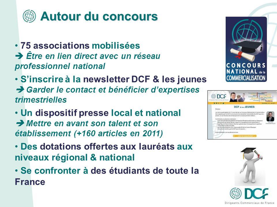 Autour du concours 75 associations mobilisées