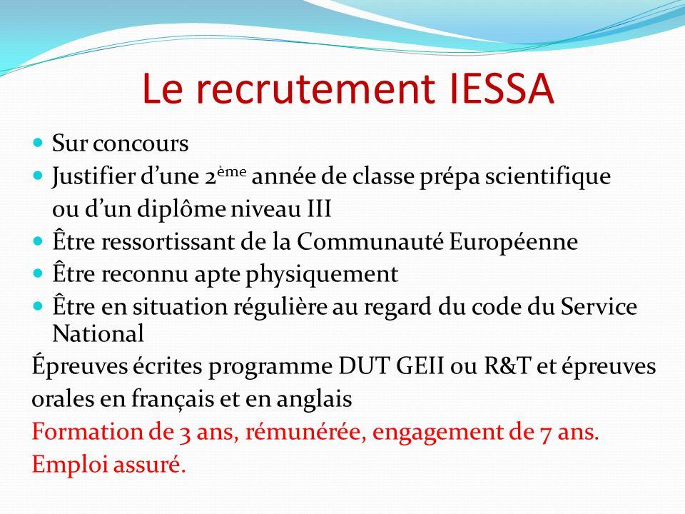 Le recrutement IESSA Sur concours