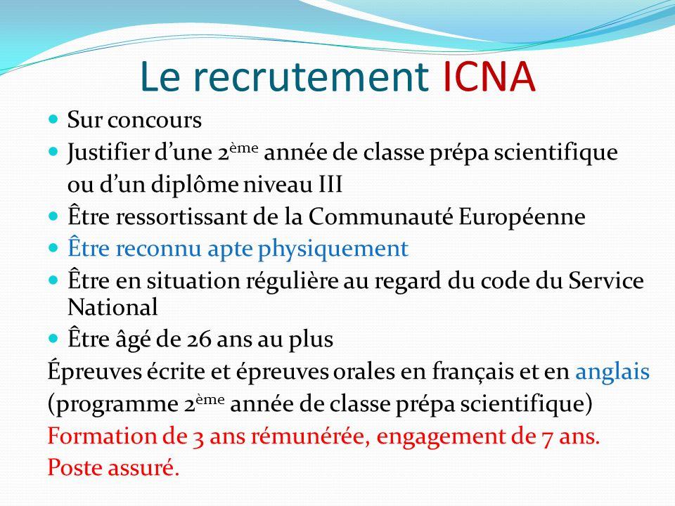 Le recrutement ICNA Sur concours