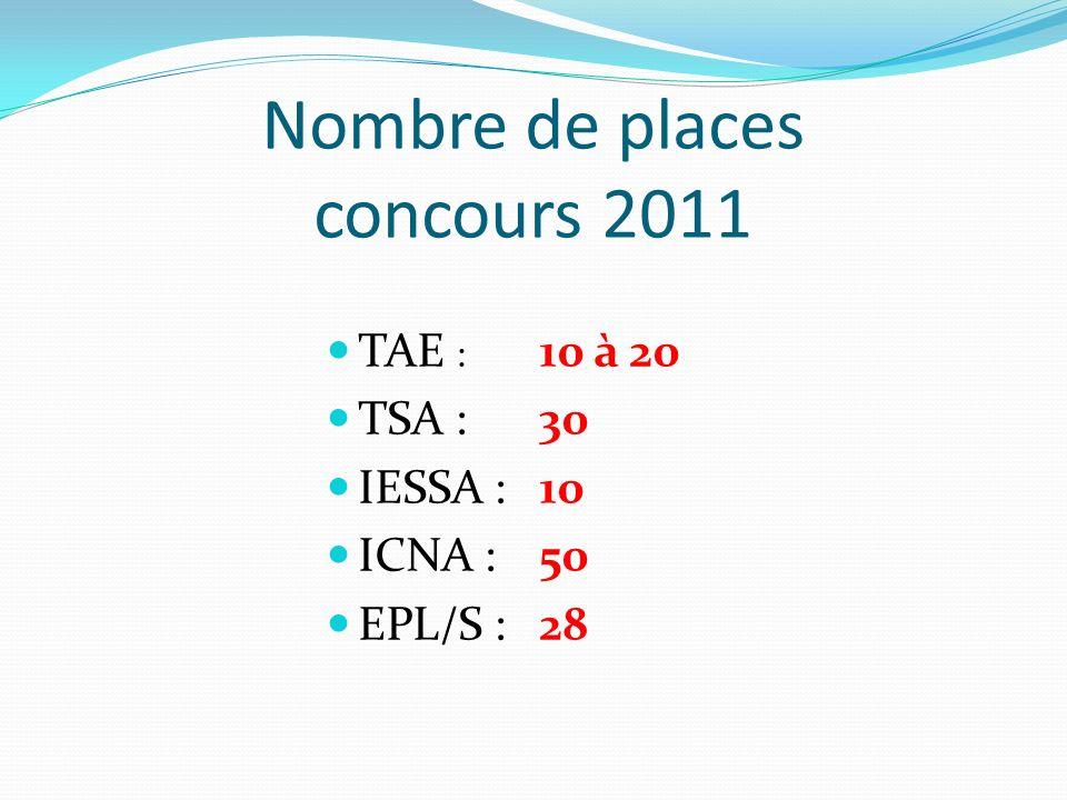 Nombre de places concours 2011