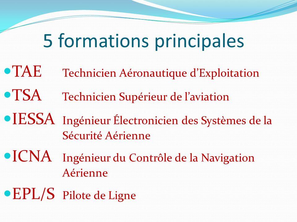 5 formations principales