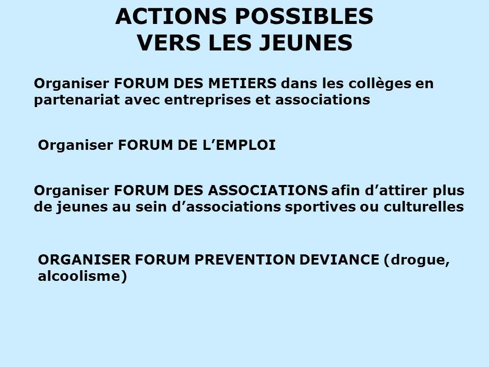 ACTIONS EXISTANTES Actions avec des Léo :