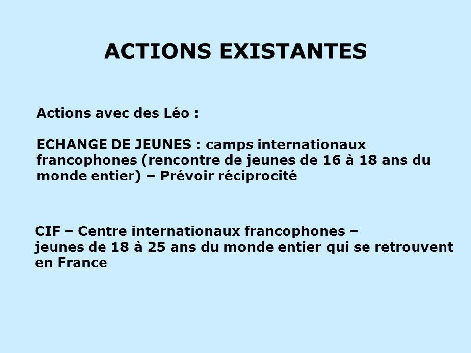 ACTIONS EXISTANTES UNIVERSITES D'ÉTÉ (UDEL) pour 40 jeunes