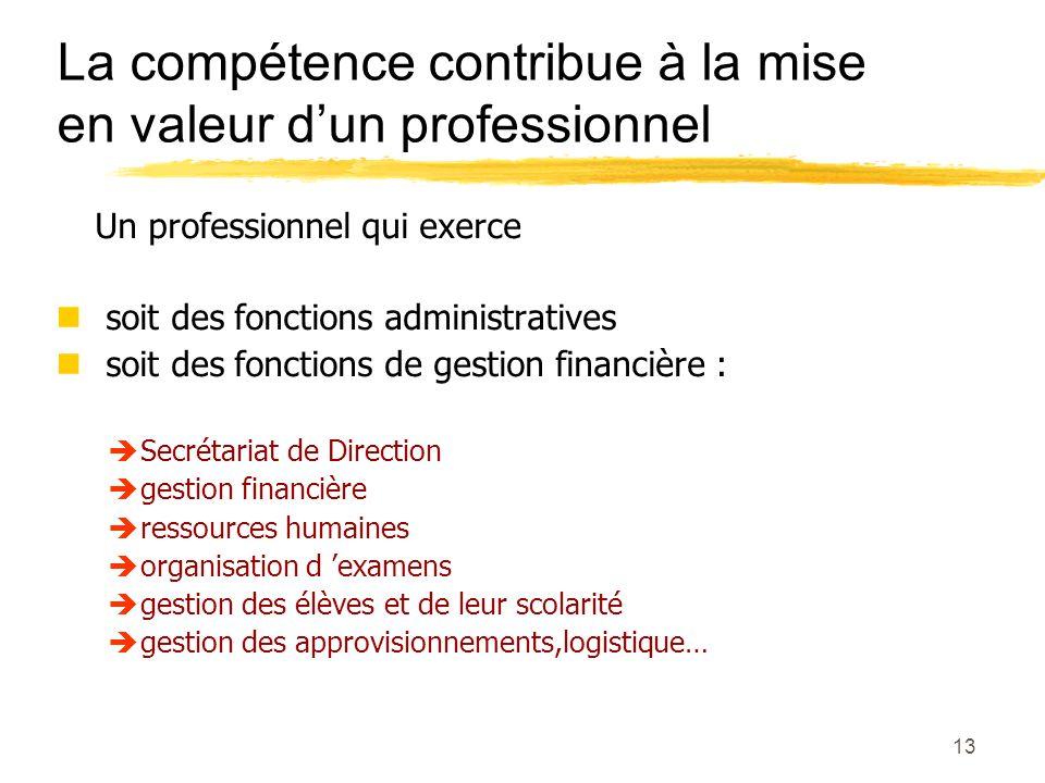 La compétence contribue à la mise en valeur d'un professionnel