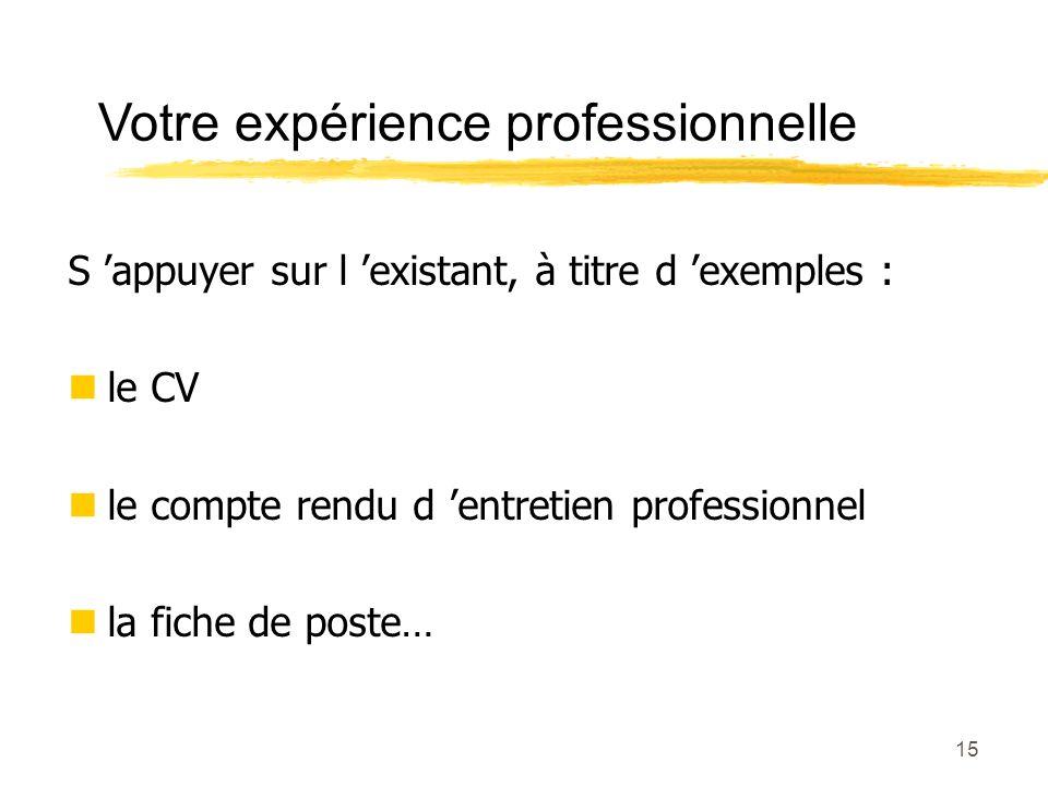 Votre expérience professionnelle